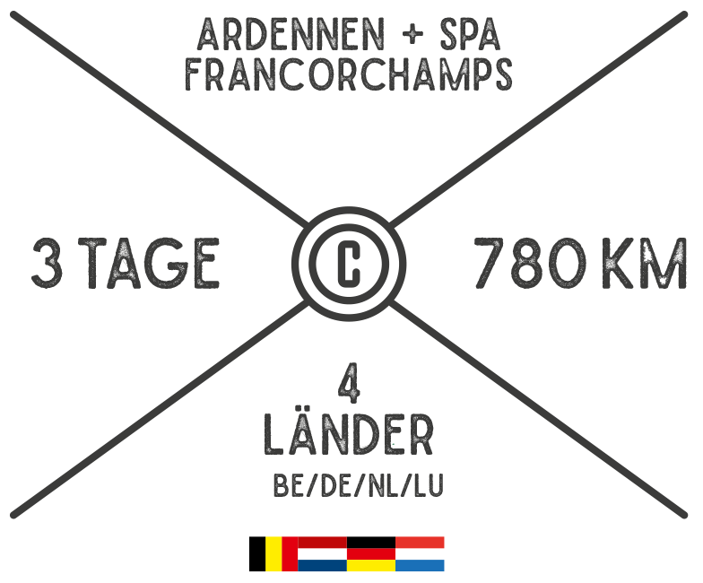 Ardennes + Spa Francochamps, 3 Days, 800 KM, 4 Countries