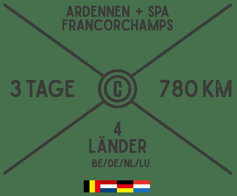 Ardennes + Spa Francochamps, 3 Days, 800 KM, 4 Countries